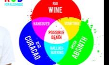 RGB pro alkoholiky